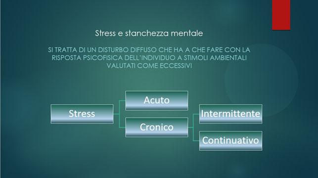 Lo stress e la stanchezza mentale : un disturbo diffuso che ha a che fare con la risposta psicofisica dell'individuo a stimoli ambientali valutati come eccessivi